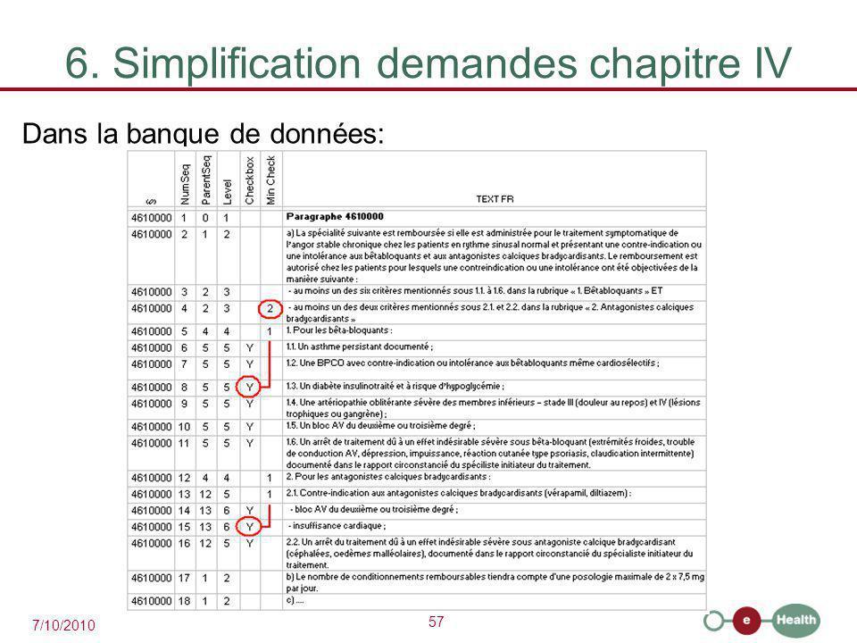 6. Simplification demandes chapitre IV