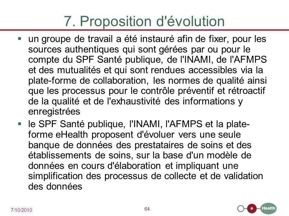 7. Proposition d évolution