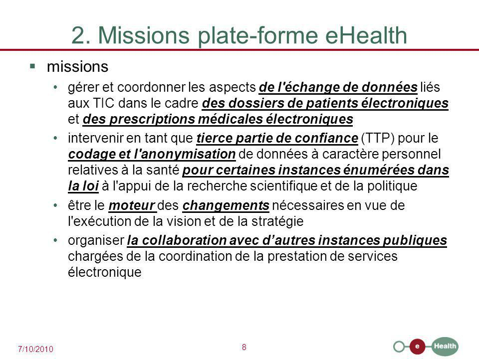 2. Missions plate-forme eHealth