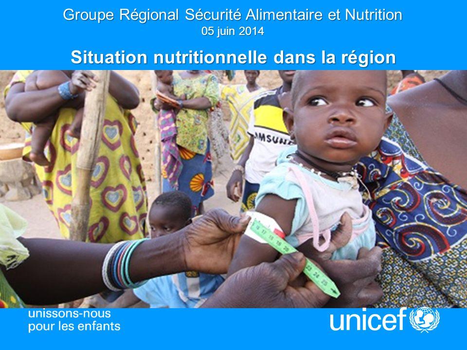 Situation nutritionnelle dans la région