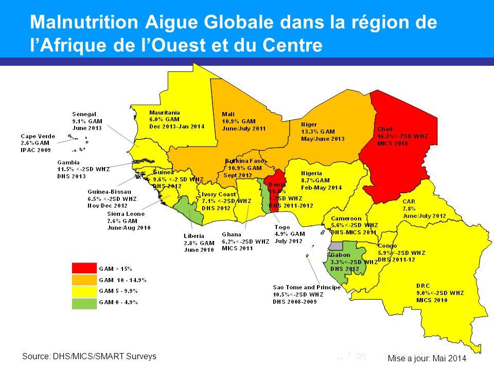 Malnutrition Aigue Globale dans la région de l'Afrique de l'Ouest et du Centre