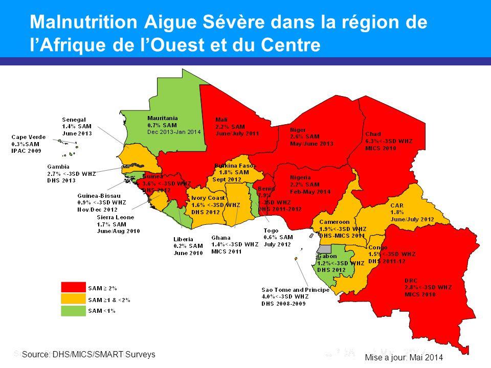 Malnutrition Aigue Sévère dans la région de l'Afrique de l'Ouest et du Centre