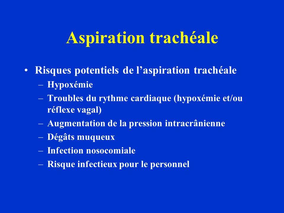 Aspiration trachéale Risques potentiels de l'aspiration trachéale