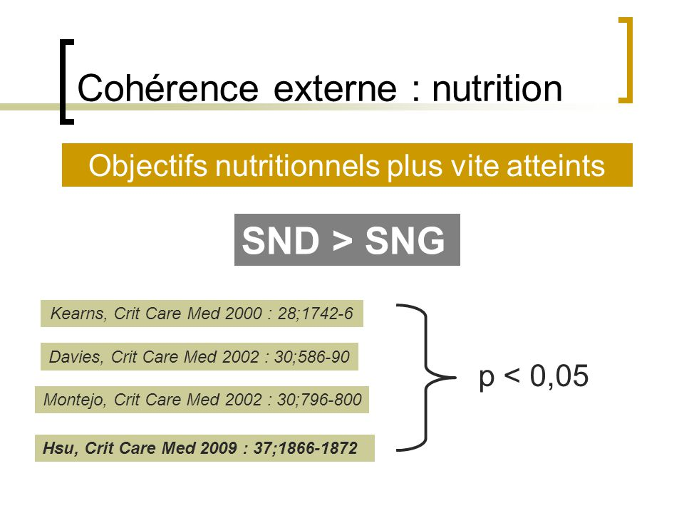 Cohérence externe : nutrition