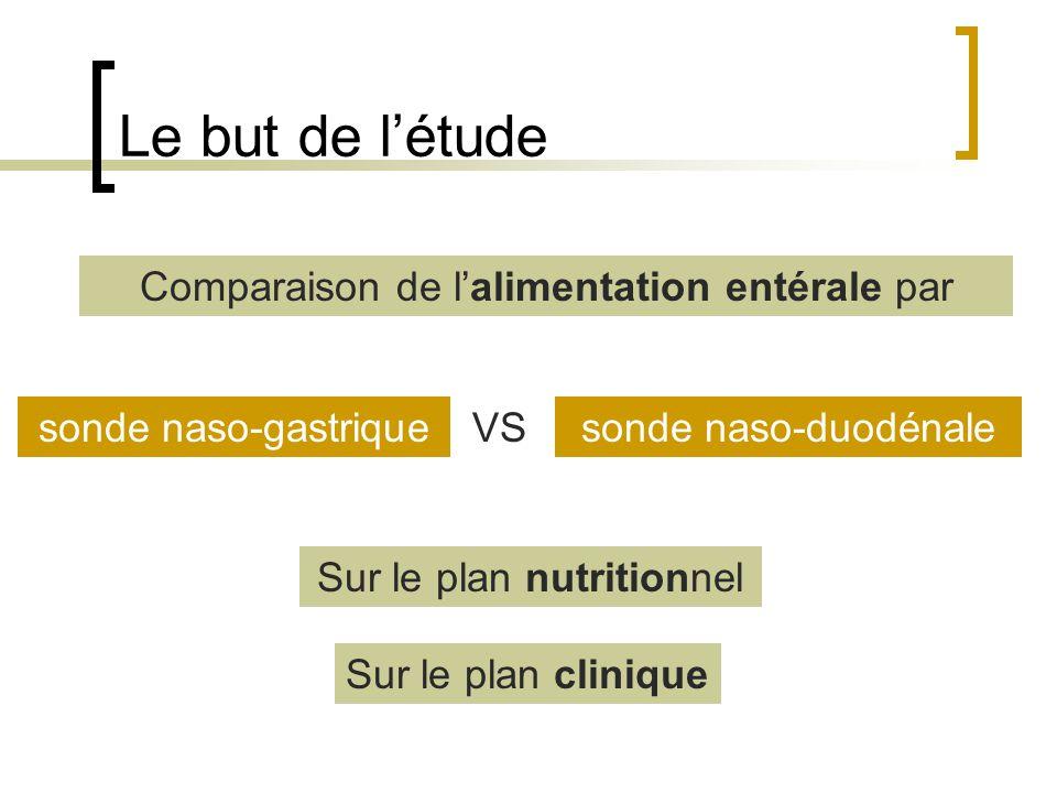 Le but de l'étude Comparaison de l'alimentation entérale par
