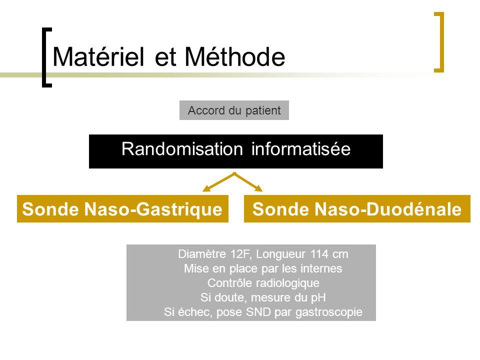 Matériel et Méthode Randomisation informatisée Sonde Naso-Gastrique