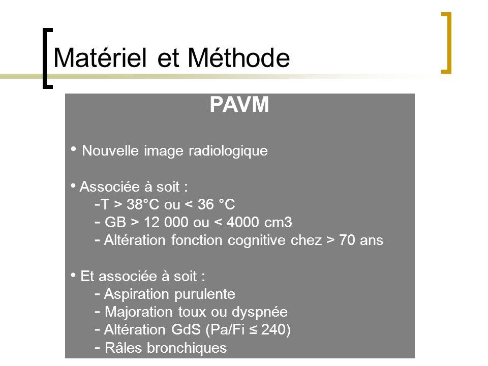 Matériel et Méthode PAVM Nouvelle image radiologique Associée à soit :