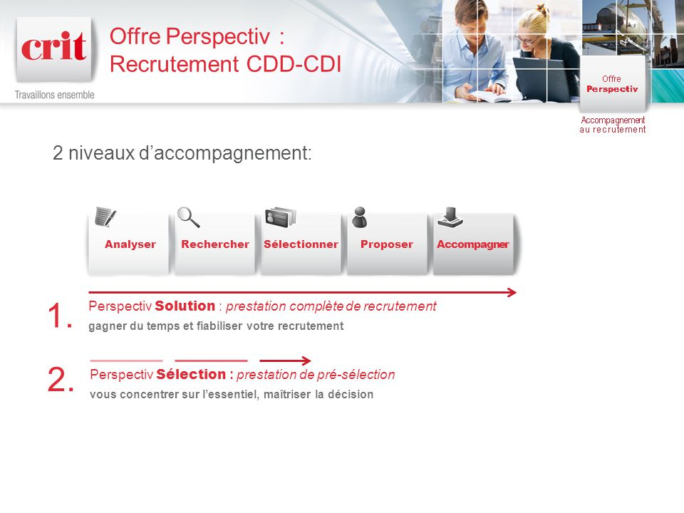 offre perspectiv   recrutement cdd-cdi