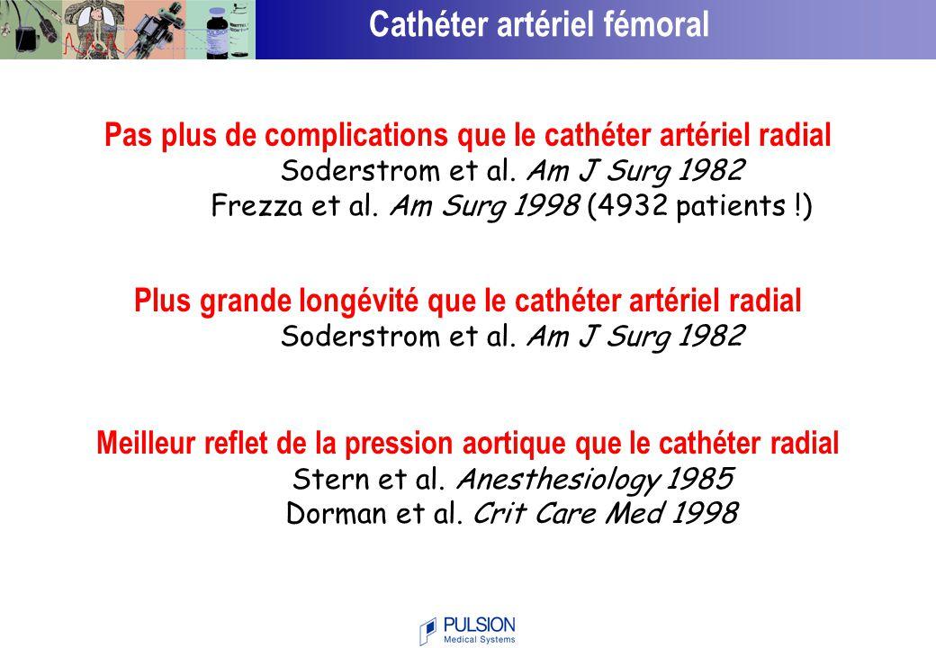 Cathéter artériel fémoral