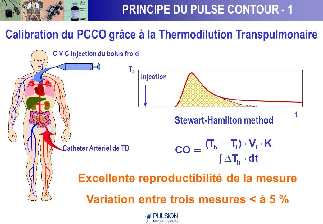 PRINCIPE DU PULSE CONTOUR - 1