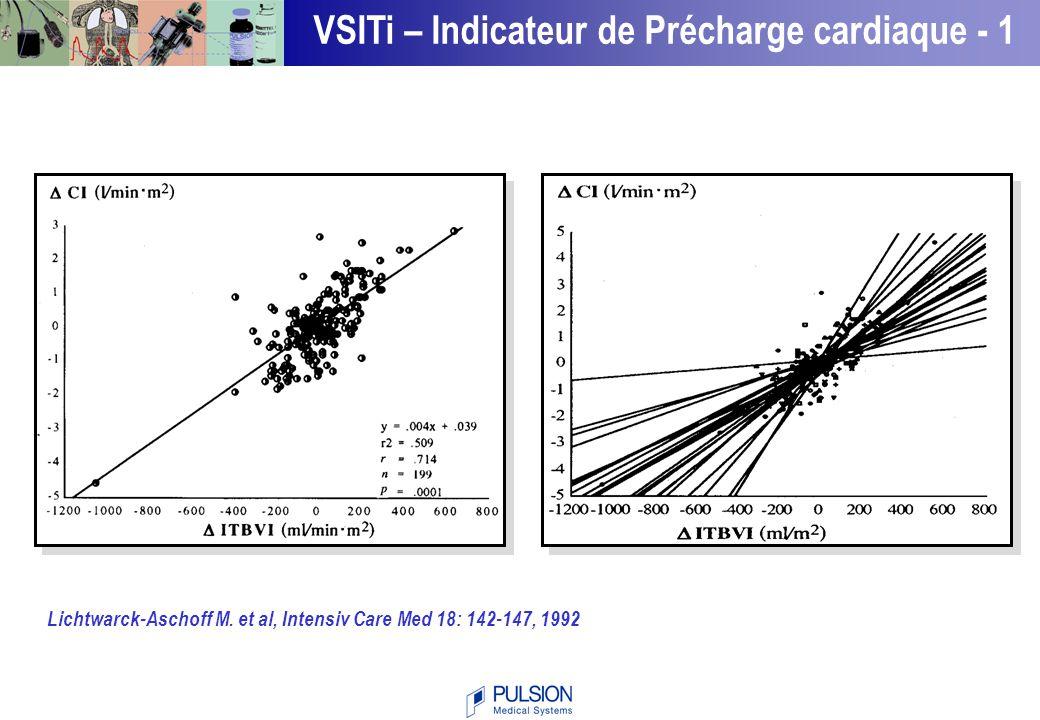 VSITi – Indicateur de Précharge cardiaque - 1