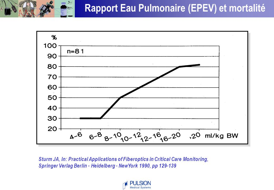 Rapport Eau Pulmonaire (EPEV) et mortalité