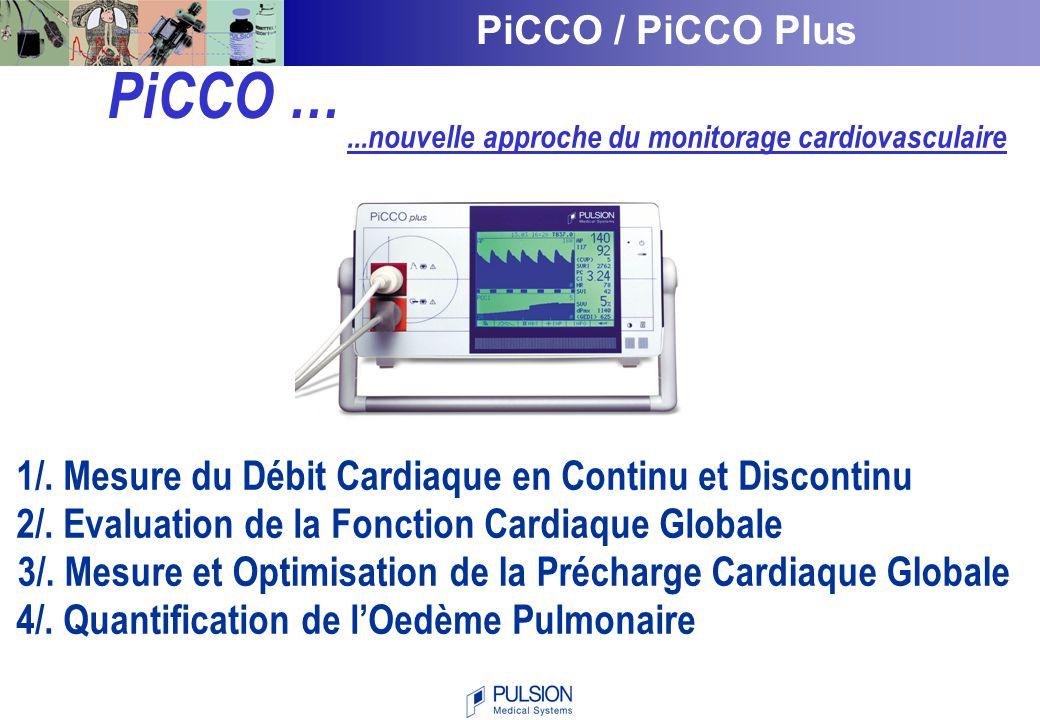 PiCCO … 1/. Mesure du Débit Cardiaque en Continu et Discontinu