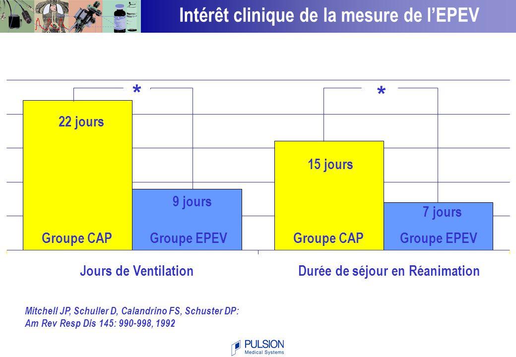Intérêt clinique de la mesure de l'EPEV Durée de séjour en Réanimation