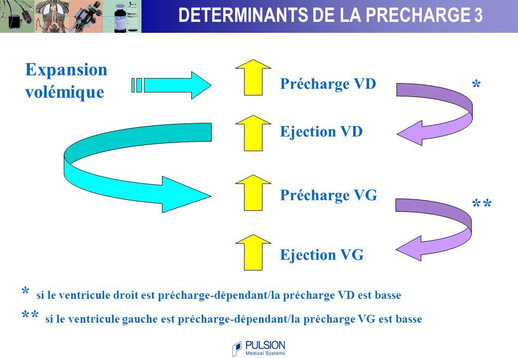DETERMINANTS DE LA PRECHARGE 3