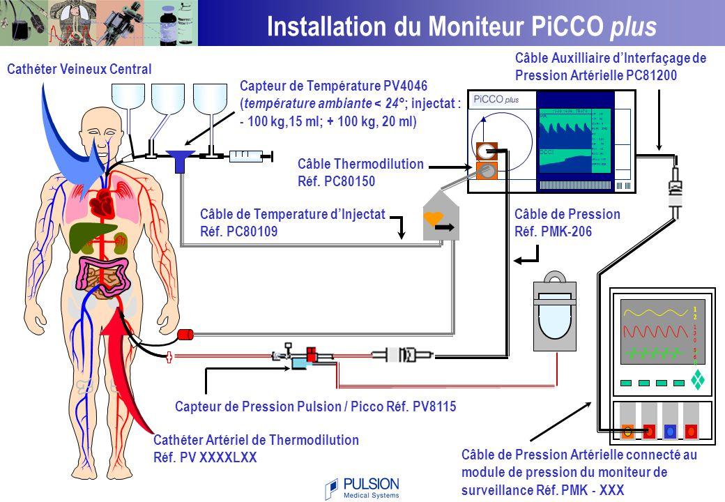 Installation du Moniteur PiCCO plus
