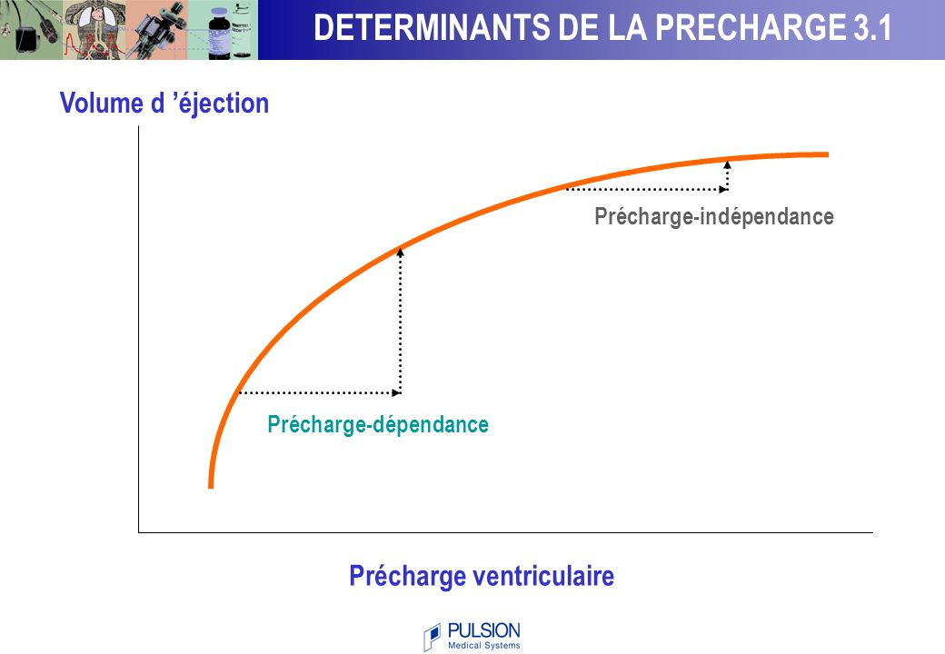 DETERMINANTS DE LA PRECHARGE 3.1