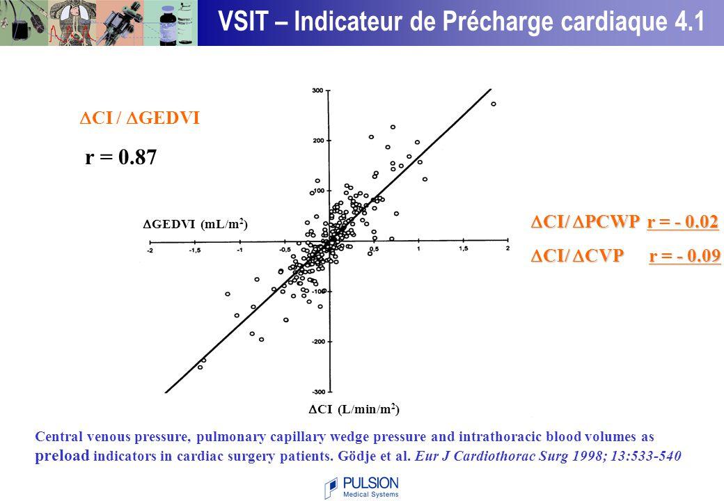 VSIT – Indicateur de Précharge cardiaque 4.1