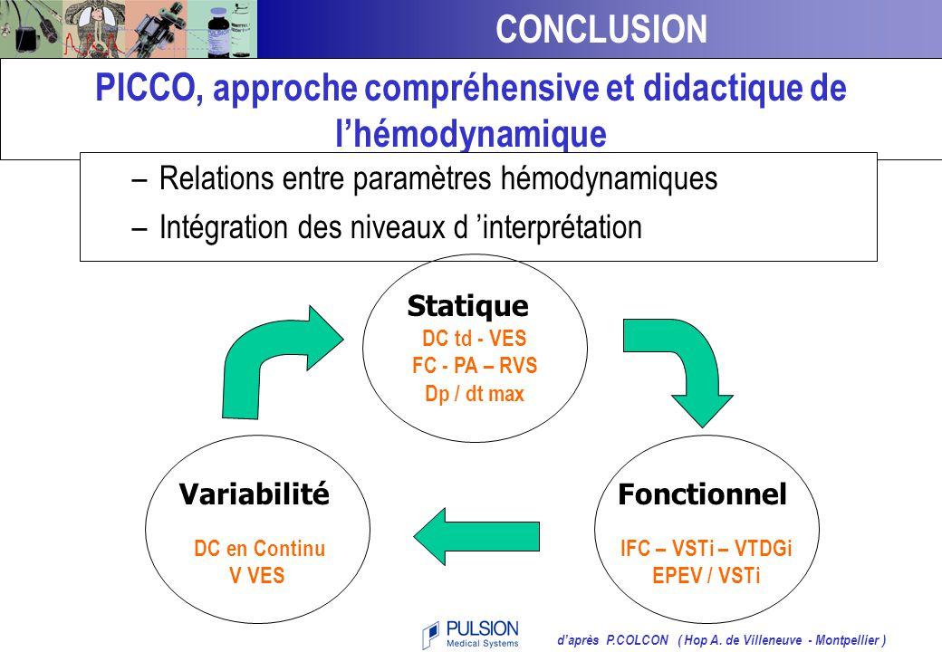 PICCO, approche compréhensive et didactique de l'hémodynamique