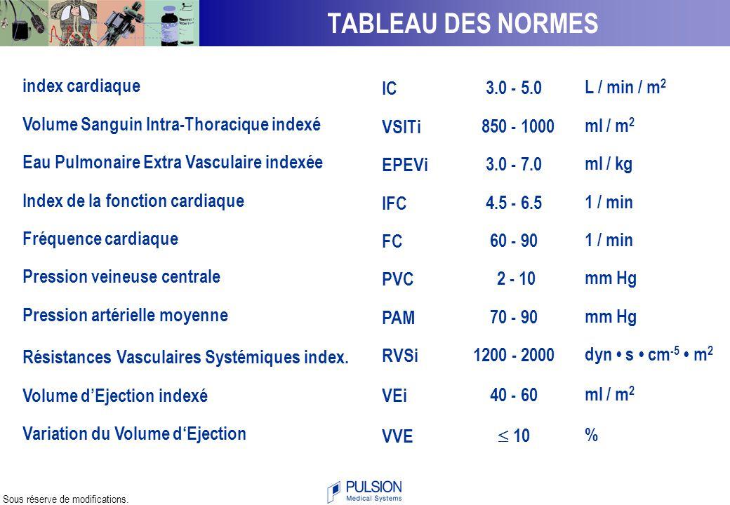 TABLEAU DES NORMES IC VSITi EPEVi IFC FC PVC PAM RVSi VEi VVE