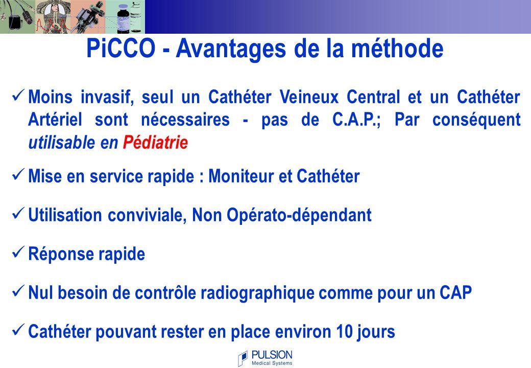 PiCCO - Avantages de la méthode