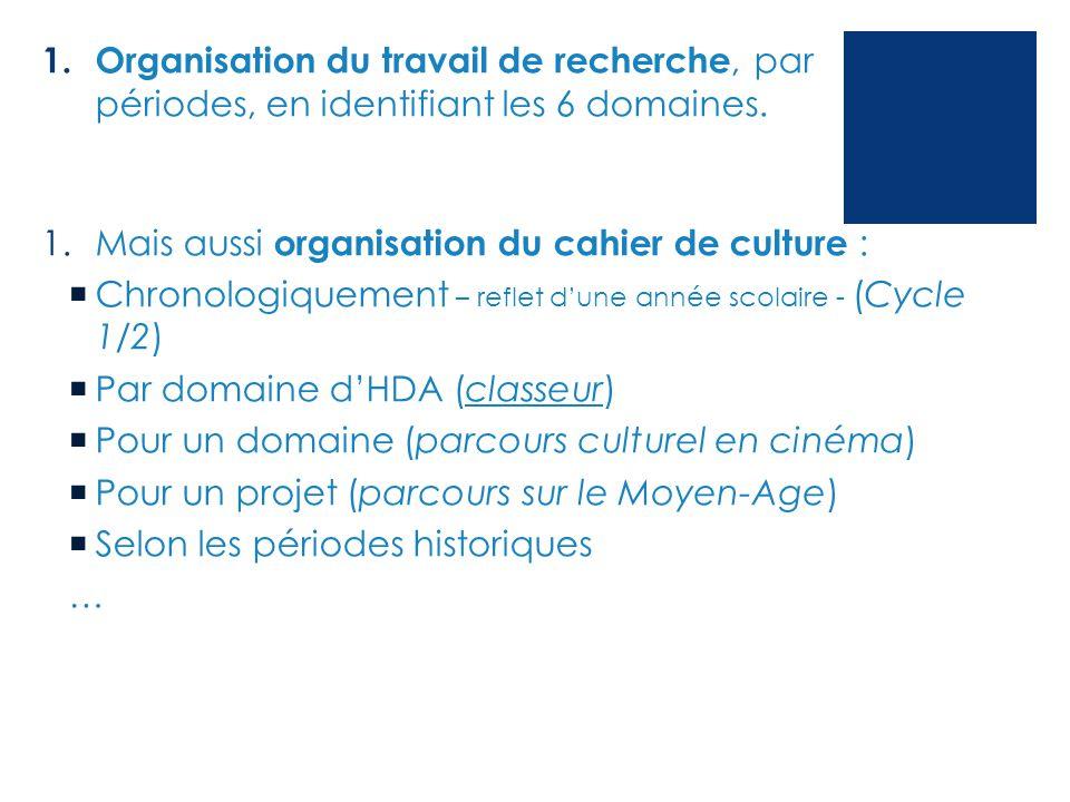 Organisation du travail de recherche, par périodes, en identifiant les 6 domaines.