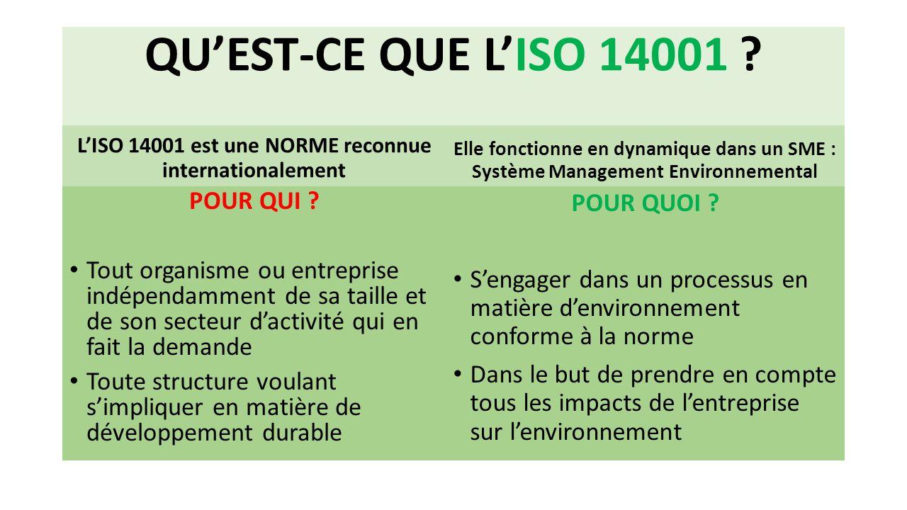 L'ISO 14001 est une NORME reconnue internationalement