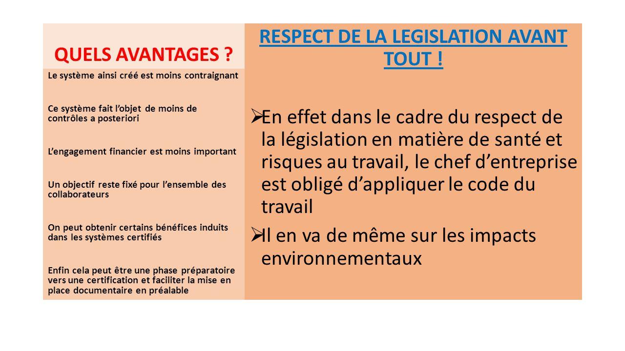 RESPECT DE LA LEGISLATION AVANT TOUT !