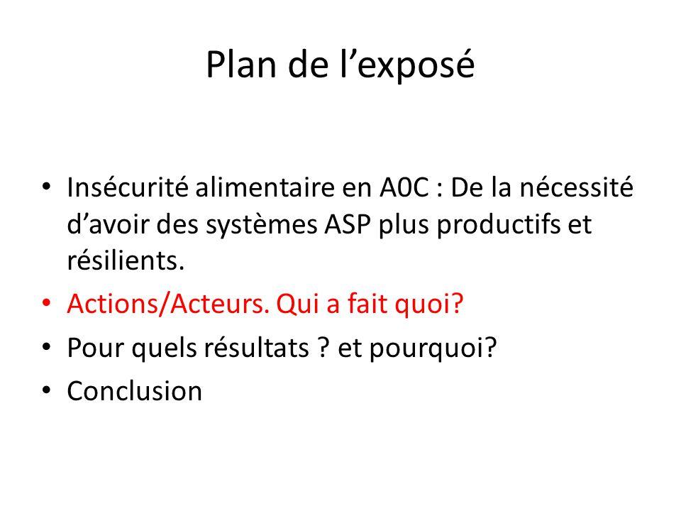 Plan de l'exposé Insécurité alimentaire en A0C : De la nécessité d'avoir des systèmes ASP plus productifs et résilients.