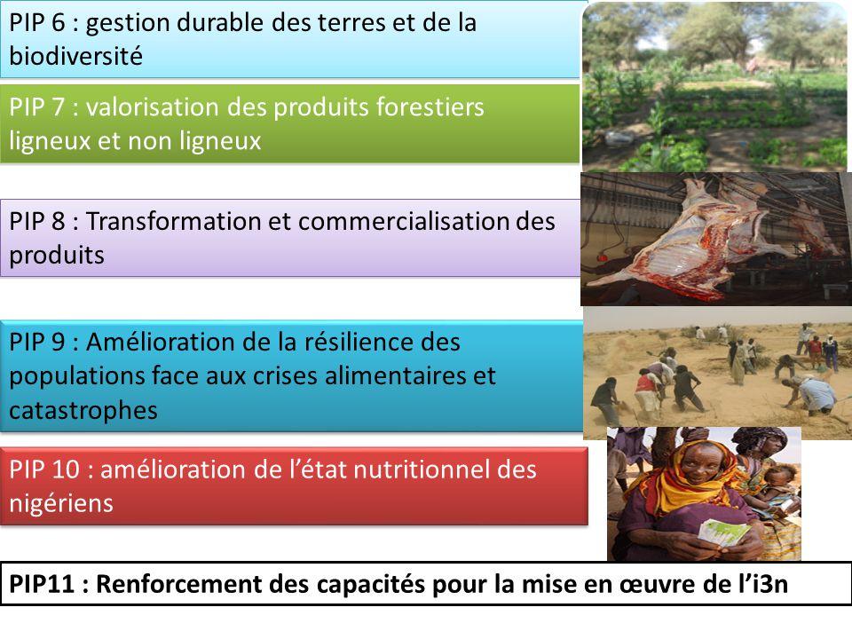 PIP 6 : gestion durable des terres et de la biodiversité
