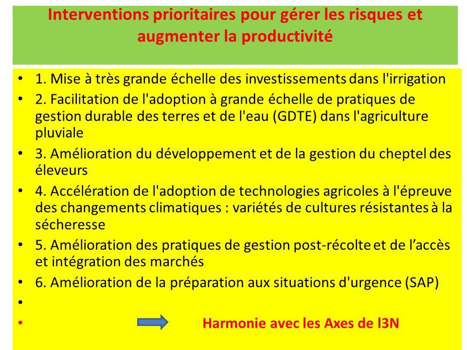Interventions prioritaires pour gérer les risques et augmenter la productivité