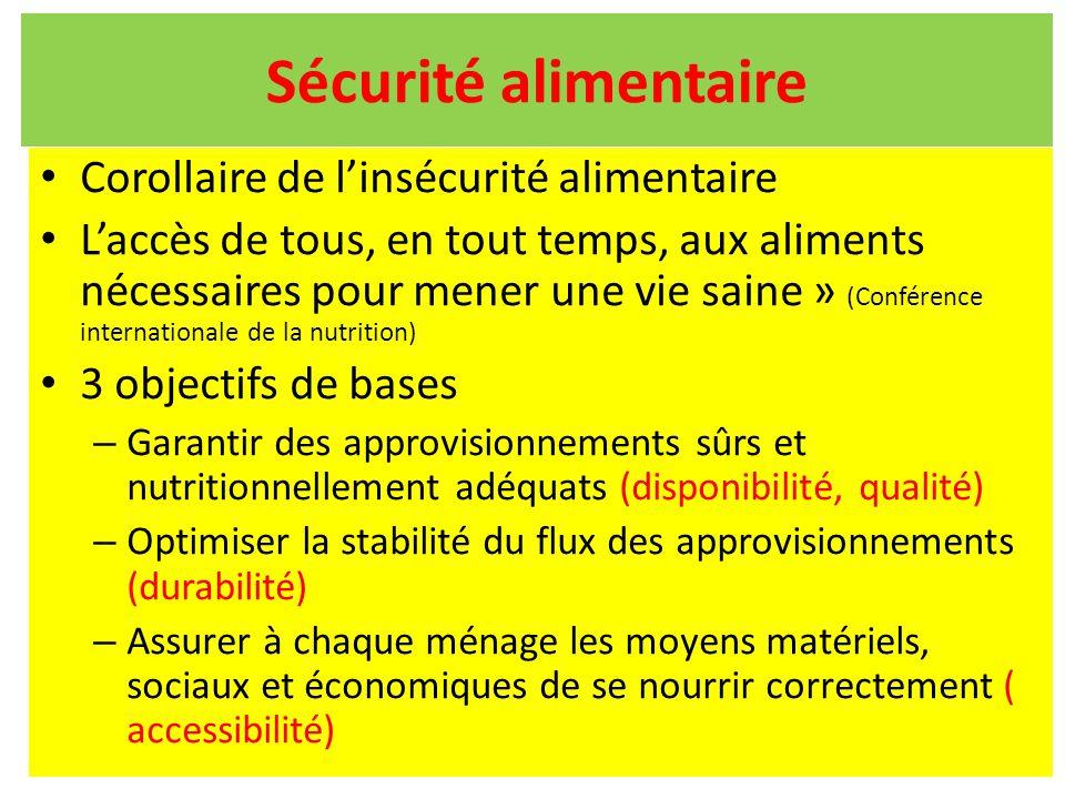 Sécurité alimentaire Corollaire de l'insécurité alimentaire