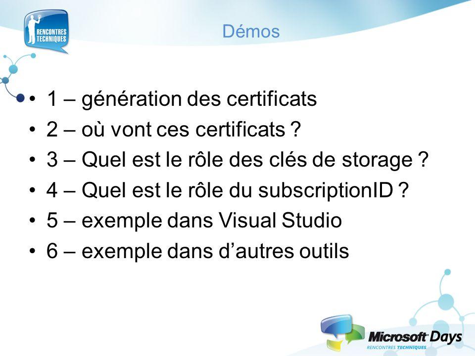 1 – génération des certificats 2 – où vont ces certificats