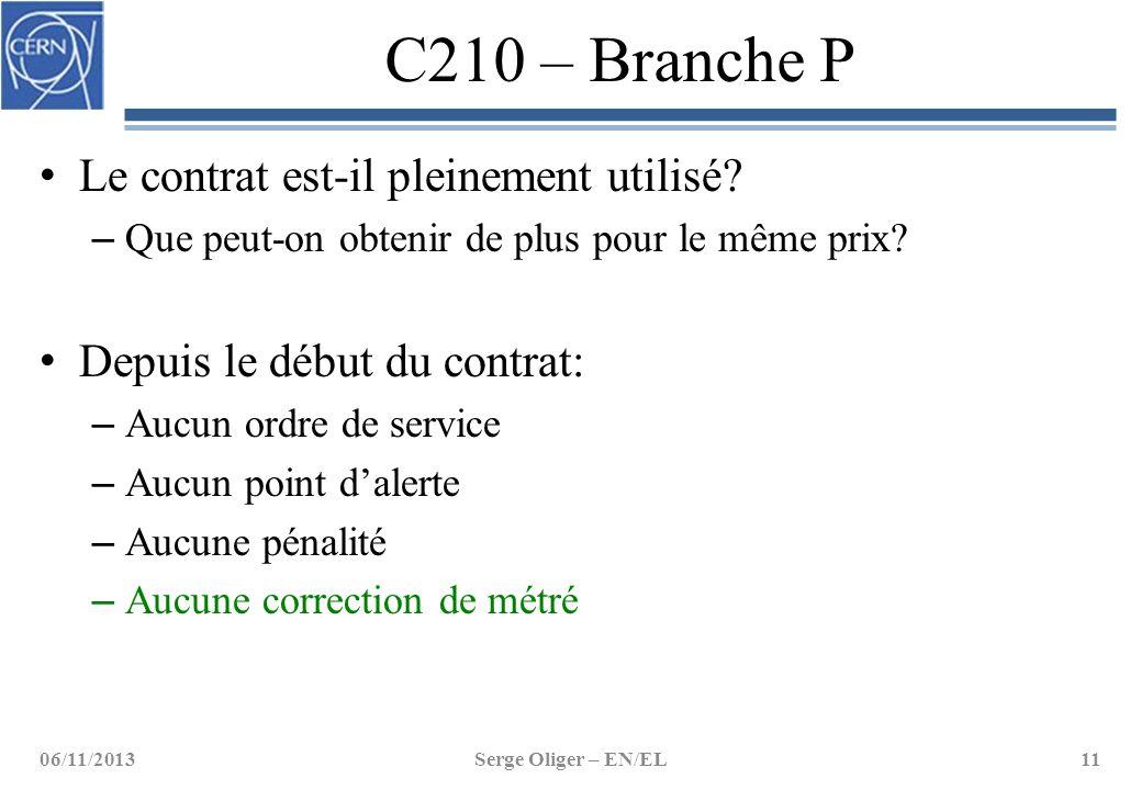C210 – Branche P Le contrat est-il pleinement utilisé