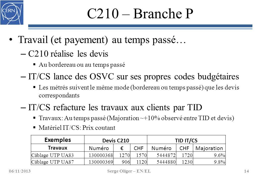 C210 – Branche P Travail (et payement) au temps passé…