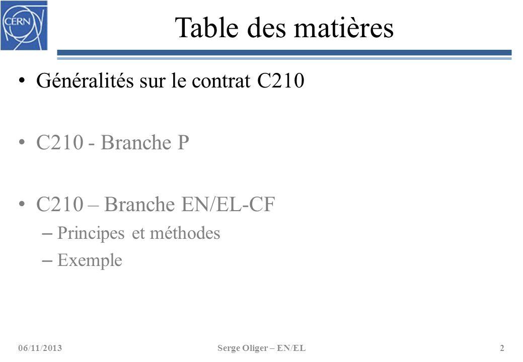 Table des matières Généralités sur le contrat C210 C210 - Branche P
