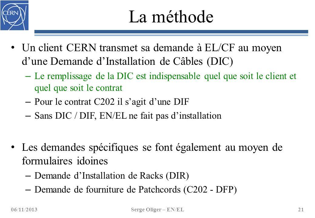 La méthode Un client CERN transmet sa demande à EL/CF au moyen d'une Demande d'Installation de Câbles (DIC)