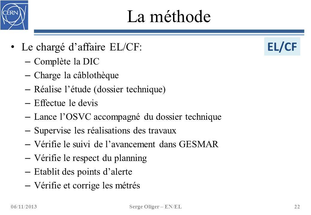 La méthode EL/CF Le chargé d'affaire EL/CF: Complète la DIC