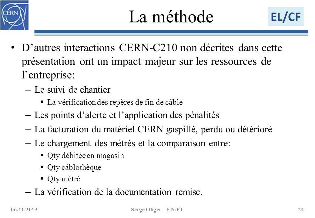 La méthode EL/CF. D'autres interactions CERN-C210 non décrites dans cette présentation ont un impact majeur sur les ressources de l'entreprise: