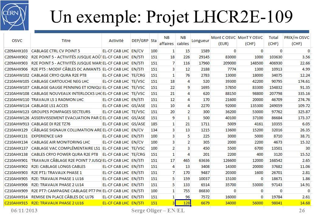 Un exemple: Projet LHCR2E-109