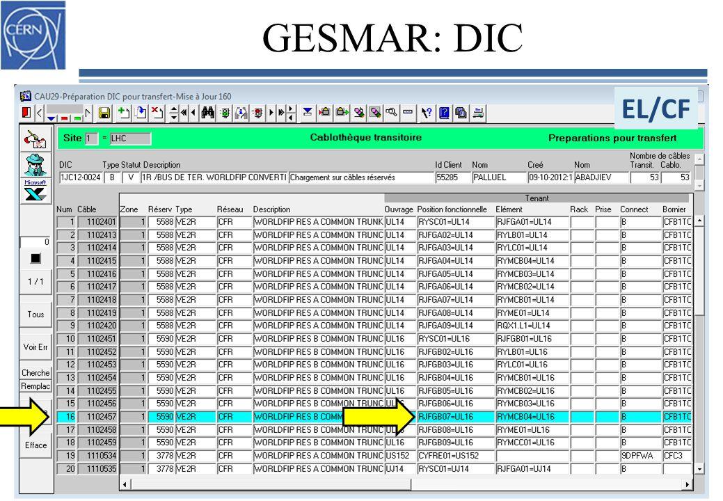 GESMAR: DIC EL/CF 06/11/2013 Serge Oliger – EN/EL