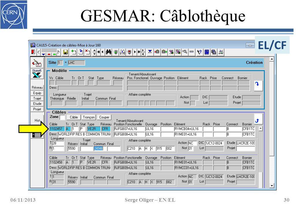 GESMAR: Câblothèque EL/CF 06/11/2013 Serge Oliger – EN/EL
