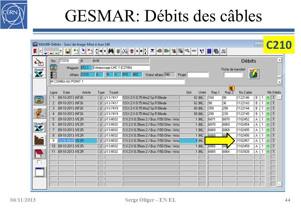 GESMAR: Débits des câbles