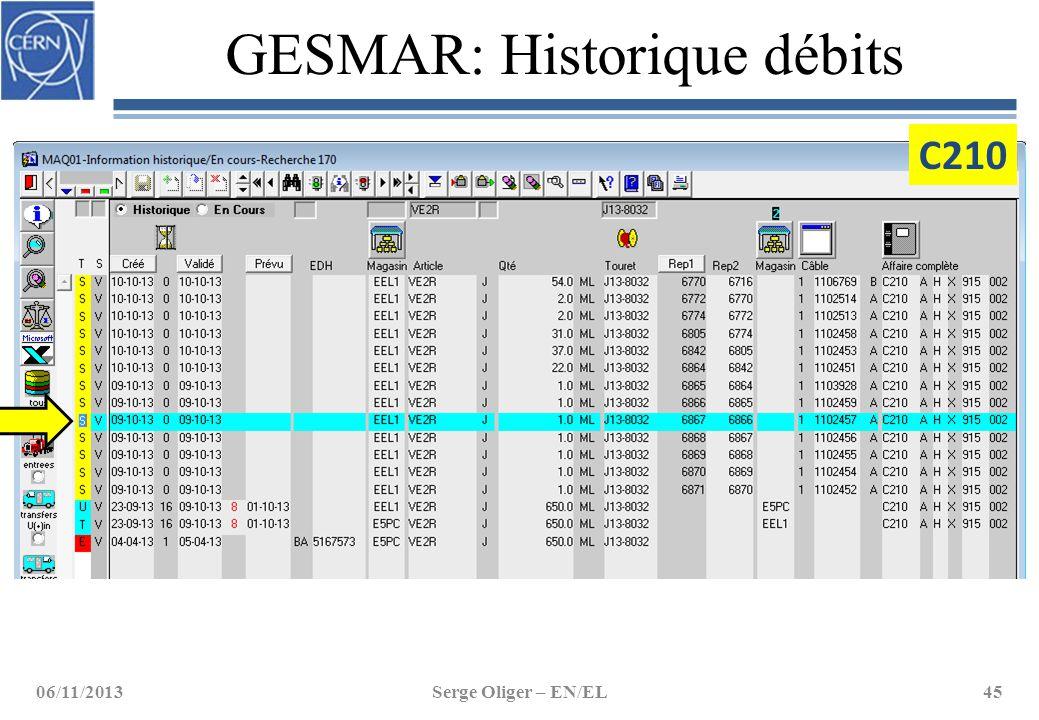 GESMAR: Historique débits