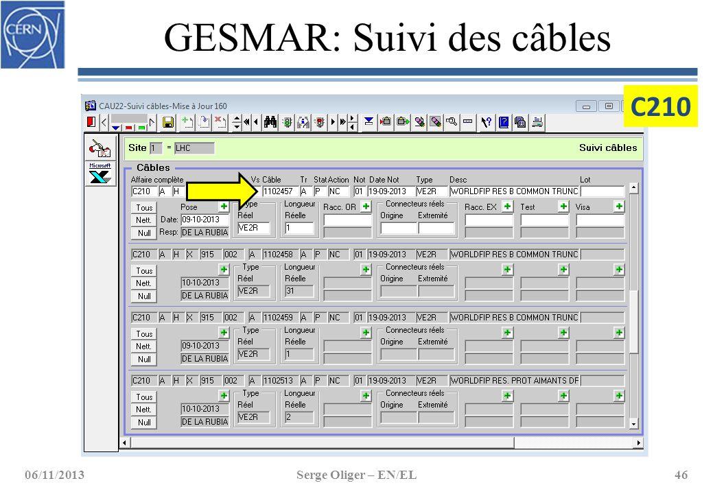 GESMAR: Suivi des câbles