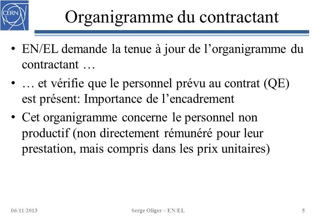 Organigramme du contractant