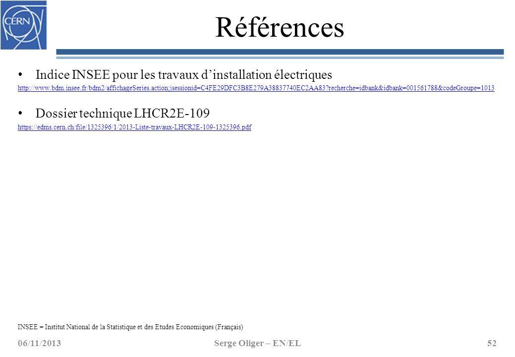 Références Indice INSEE pour les travaux d'installation électriques