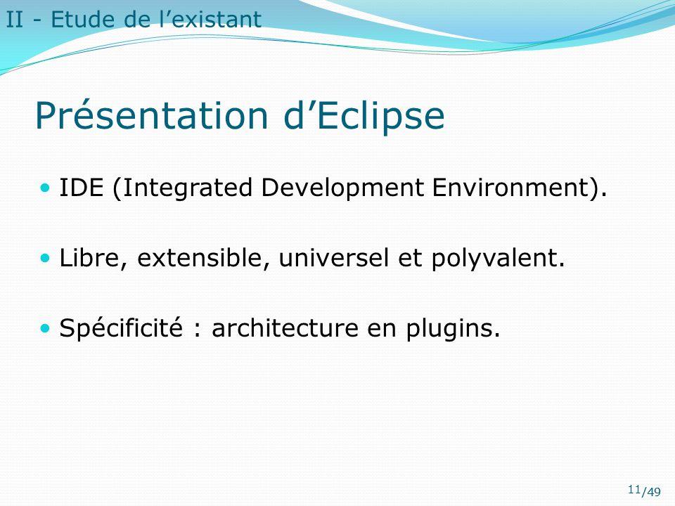 Présentation d'Eclipse