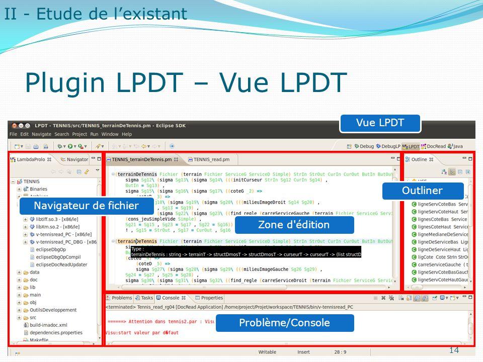 Plugin LPDT – Vue LPDT II - Etude de l'existant Vue LPDT Outliner