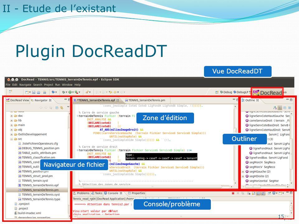 Plugin DocReadDT II - Etude de l'existant Vue DocReadDT Zone d'édition